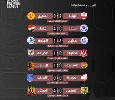 حصاد مباريات الجولة ال18 من بطولة الدوري السوري الممتاز لكرة القدم