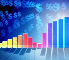 الوضع الاقتصادي بعد الخمسة آلاف الجديدة