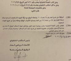 حلب .. قرارات فُجائية من غير سابق انذار تجعل أكثر من 700 شخص عاطلين عن العمل .